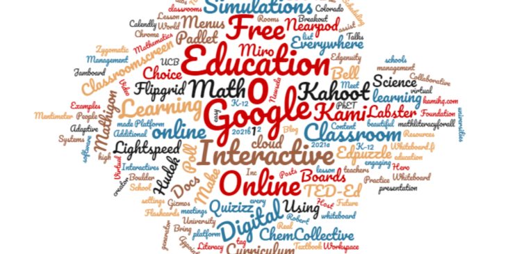 WordCloud of showing the key words free education online of the Resources for Virtual Education